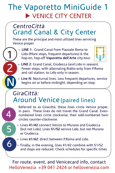 Vap Map MiniGuide Venice City Center